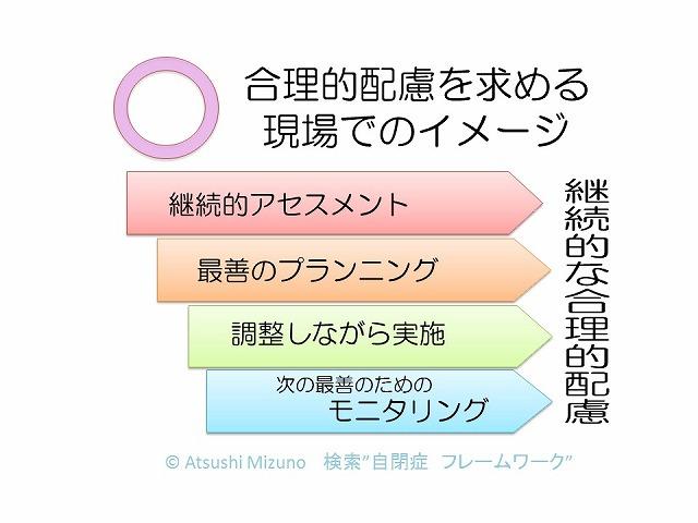 継続的アセスメント (2)