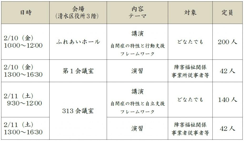 フレームワークを活用した自閉症支援IN静岡タイムスケジュール
