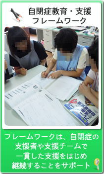 自閉症教育・支援フレームワーク