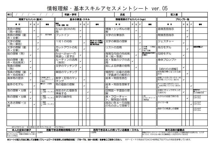情報理解・基本アセスメントシートver.05