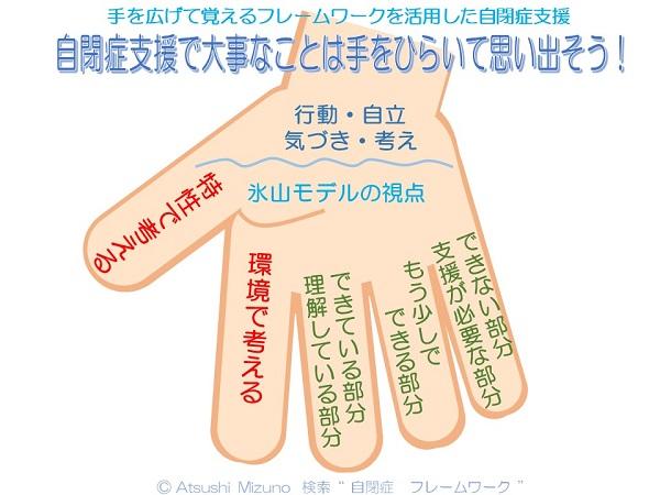 自閉症支援で大事なことは手をひらいて思い出そう