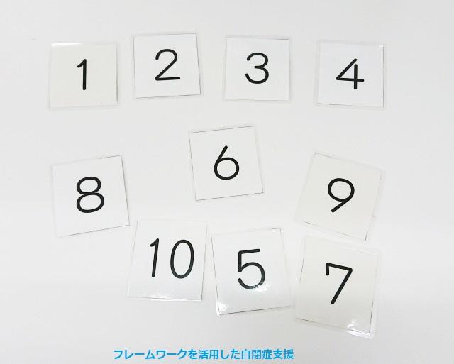 数字の順序性