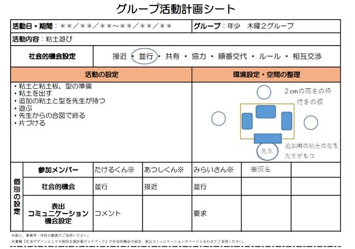 グループ活動計画シート