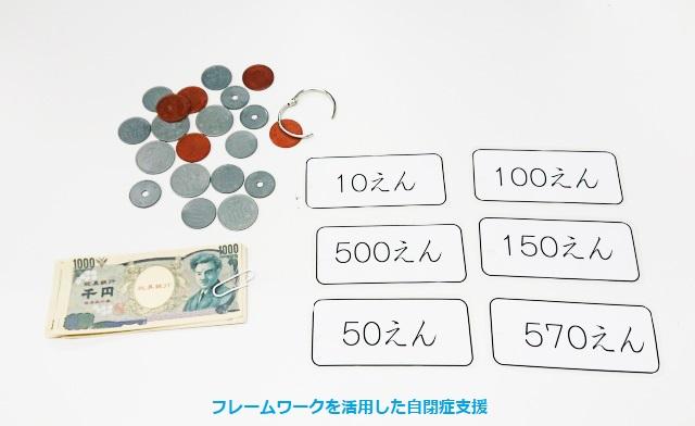 お金の理解