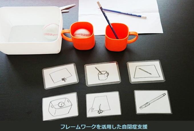 5.準備した物で動作、組み合わせ絵に描きカードにする