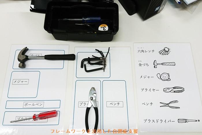 道具の配置でアセスメント