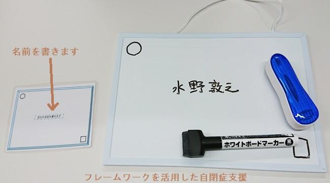 ホワイトボードに書くアセスメント