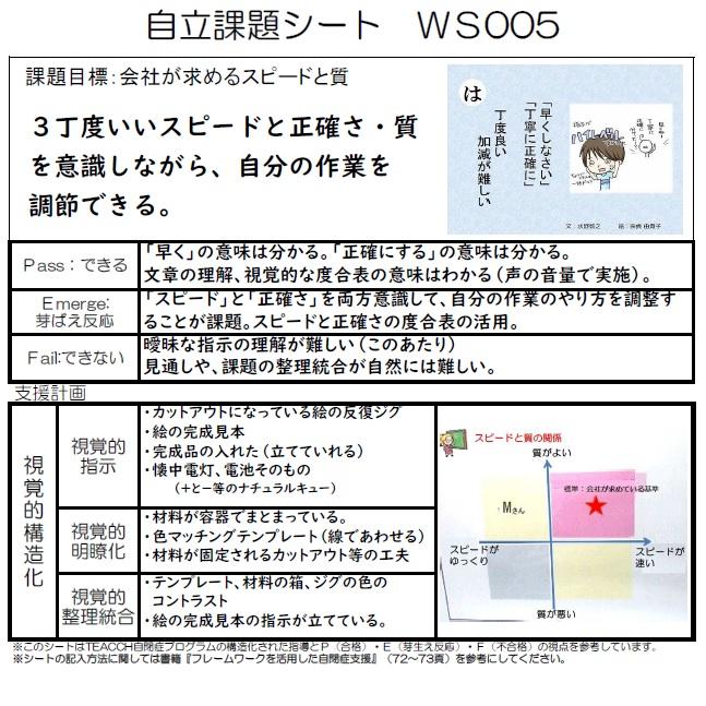WS005自立課題シート特性かるた時間の整理統合
