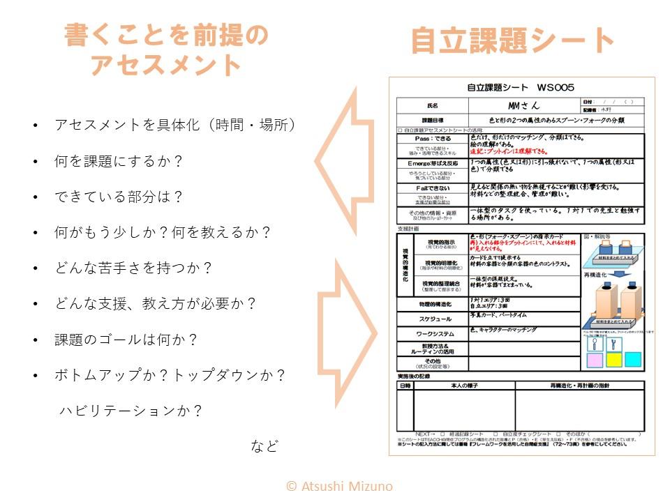フレームワークシートに書くこと前提のアセスメント (2) (1)